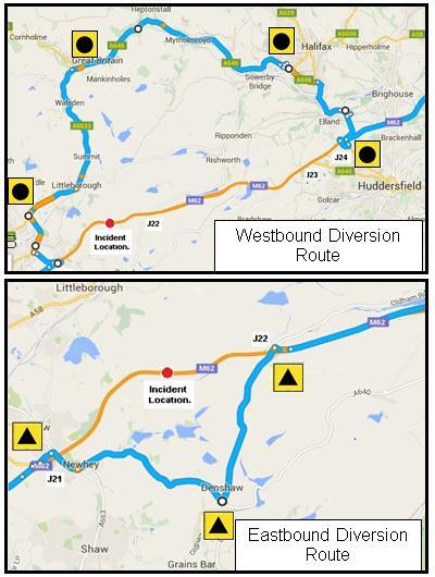 Diverson Routes